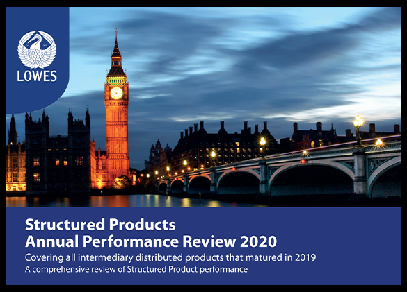 Structured Products Annual Performance Review 2020
