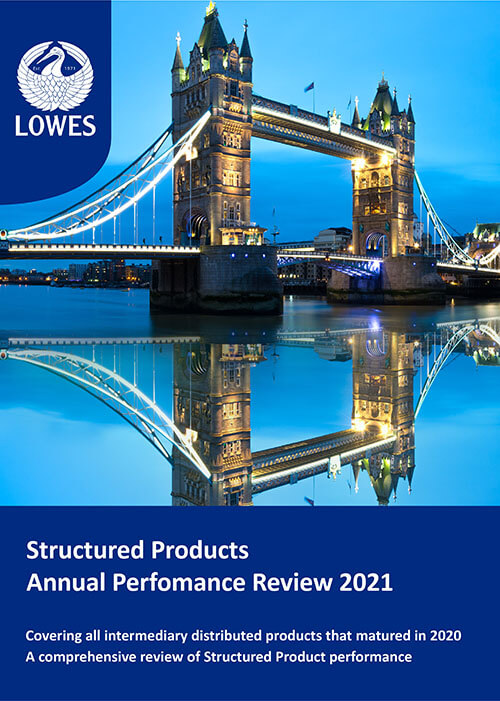 Structured Products Annual Performance Review 2021
